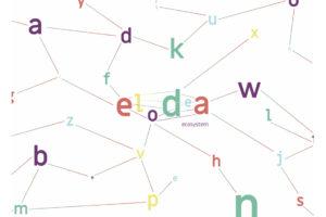 création-de-marque-ELODEA ecosystem